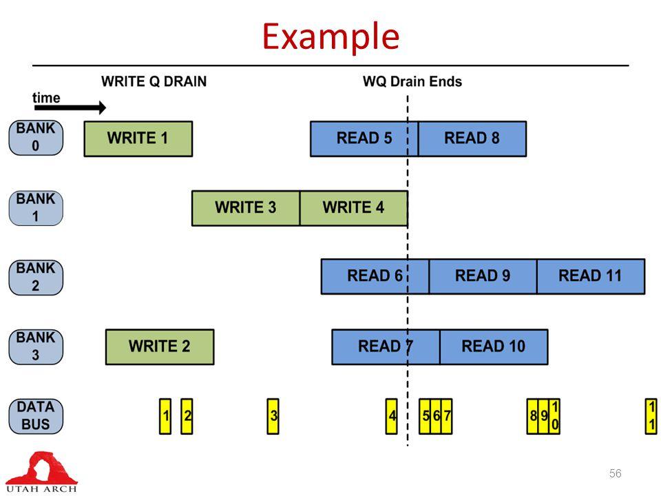 Example 56