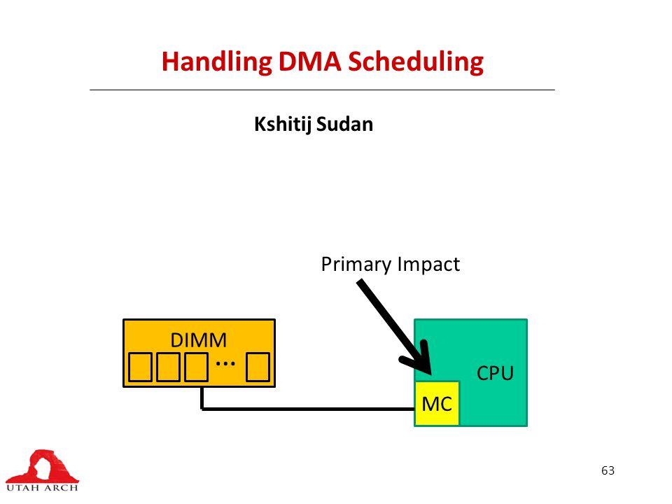 63 Handling DMA Scheduling Kshitij Sudan CPU MC DIMM … Primary Impact