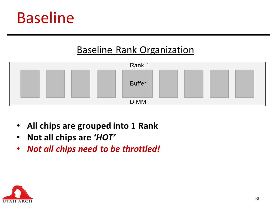 Baseline All chips are grouped into 1 Rank Not all chips are 'HOT' Not all chips need to be throttled.