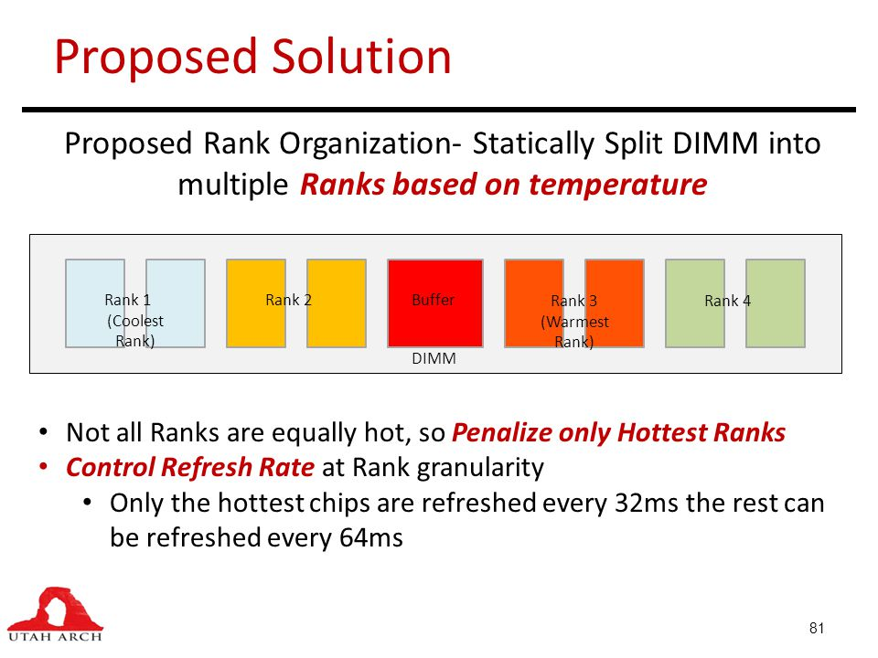 Proposed Solution 81 BufferRank 1 (Coolest Rank) Rank 4Rank 3 (Warmest Rank) Rank 2 DIMM Proposed Rank Organization- Statically Split DIMM into multiple Ranks based on temperature Not all Ranks are equally hot, so Penalize only Hottest Ranks Control Refresh Rate at Rank granularity Only the hottest chips are refreshed every 32ms the rest can be refreshed every 64ms