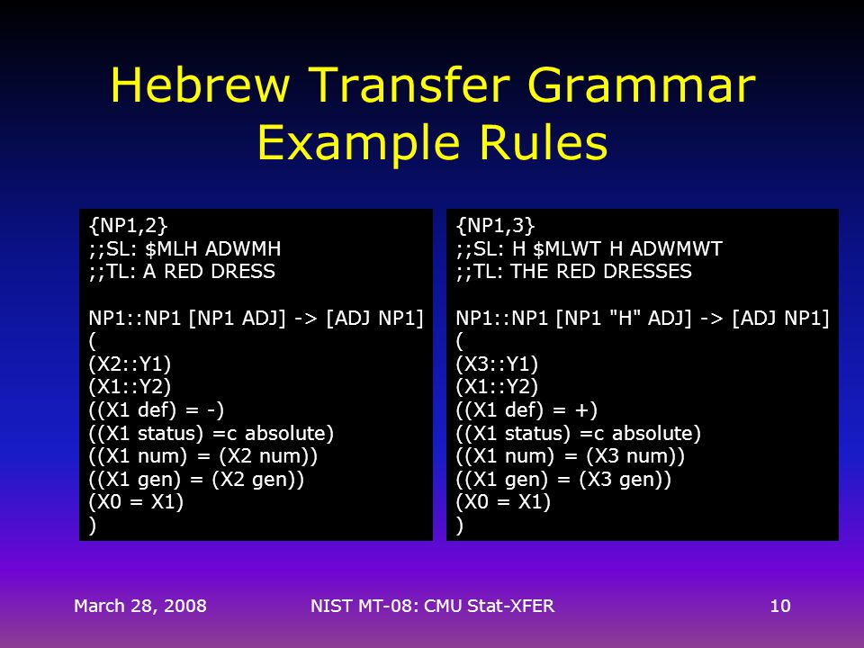 March 28, 2008NIST MT-08: CMU Stat-XFER10 Hebrew Transfer Grammar Example Rules {NP1,2} ;;SL: $MLH ADWMH ;;TL: A RED DRESS NP1::NP1 [NP1 ADJ] -> [ADJ NP1] ( (X2::Y1) (X1::Y2) ((X1 def) = -) ((X1 status) =c absolute) ((X1 num) = (X2 num)) ((X1 gen) = (X2 gen)) (X0 = X1) ) {NP1,3} ;;SL: H $MLWT H ADWMWT ;;TL: THE RED DRESSES NP1::NP1 [NP1 H ADJ] -> [ADJ NP1] ( (X3::Y1) (X1::Y2) ((X1 def) = +) ((X1 status) =c absolute) ((X1 num) = (X3 num)) ((X1 gen) = (X3 gen)) (X0 = X1) )