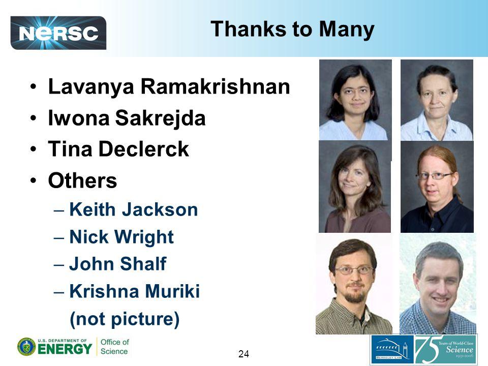 Thanks to Many Lavanya Ramakrishnan Iwona Sakrejda Tina Declerck Others –Keith Jackson –Nick Wright –John Shalf –Krishna Muriki (not picture) 24