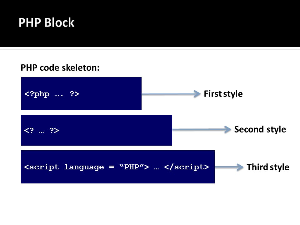 PHP code skeleton: … First style Second style Third style
