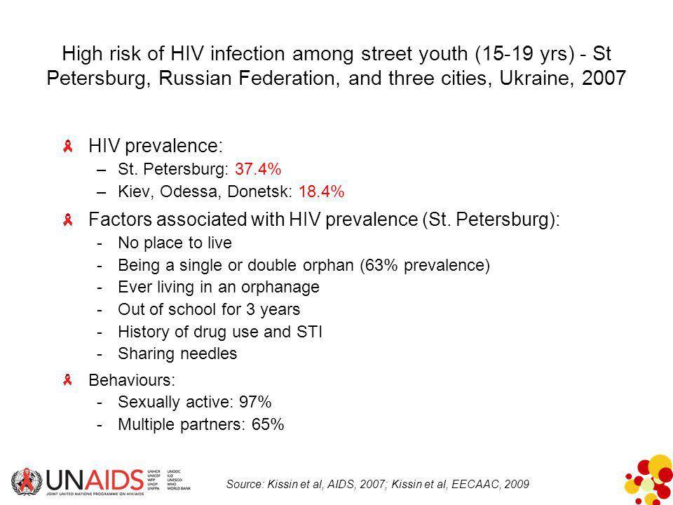 High risk of HIV infection among street youth (15-19 yrs) - St Petersburg, Russian Federation, and three cities, Ukraine, 2007 HIV prevalence: –St.