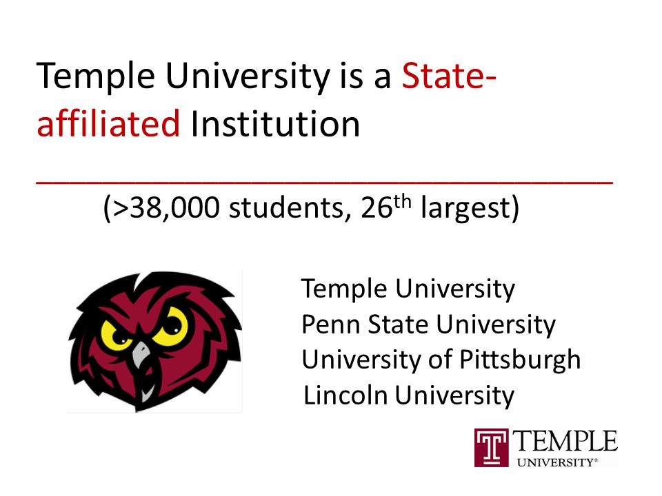 Temple University is a State- affiliated Institution ___________________________________ (>38,000 students, 26 th largest) Temple University Penn State University University of Pittsburgh Lincoln University
