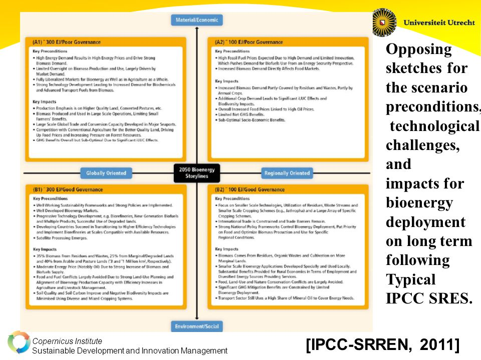 Copernicus Institute Sustainable Development and Innovation Management Opposing sketches for the scenario preconditions, technological challenges, and impacts for bioenergy deployment on long term following Typical IPCC SRES.