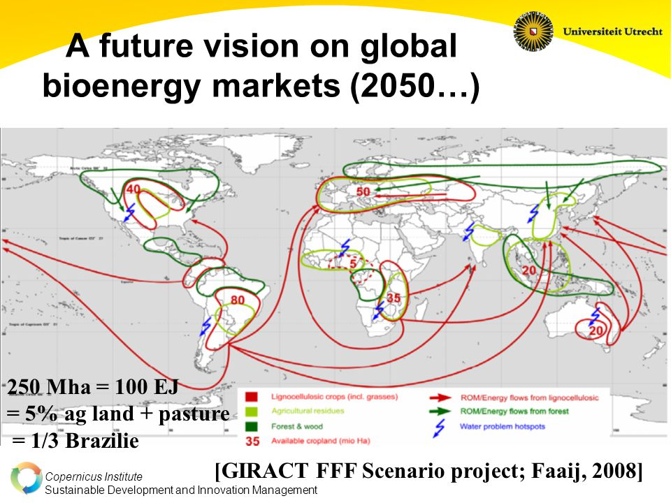 Copernicus Institute Sustainable Development and Innovation Management A future vision on global bioenergy markets (2050…) [GIRACT FFF Scenario projec