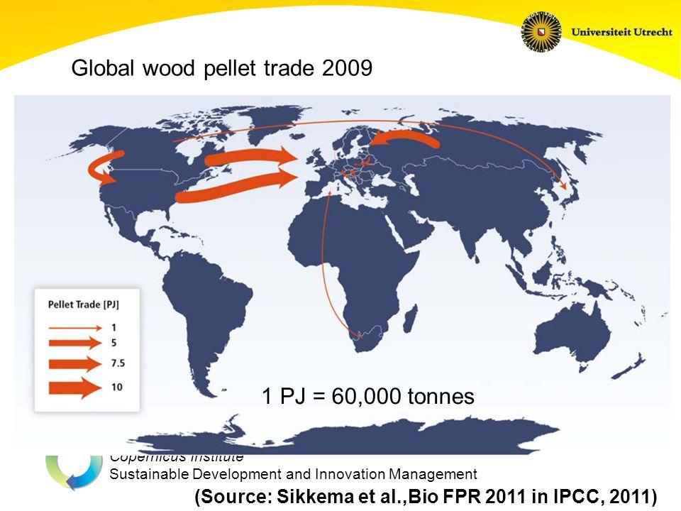 Copernicus Institute Sustainable Development and Innovation Management (Source: Sikkema et al.,Bio FPR 2011 in IPCC, 2011) Global wood pellet trade 2009 1 PJ = 60,000 tonnes