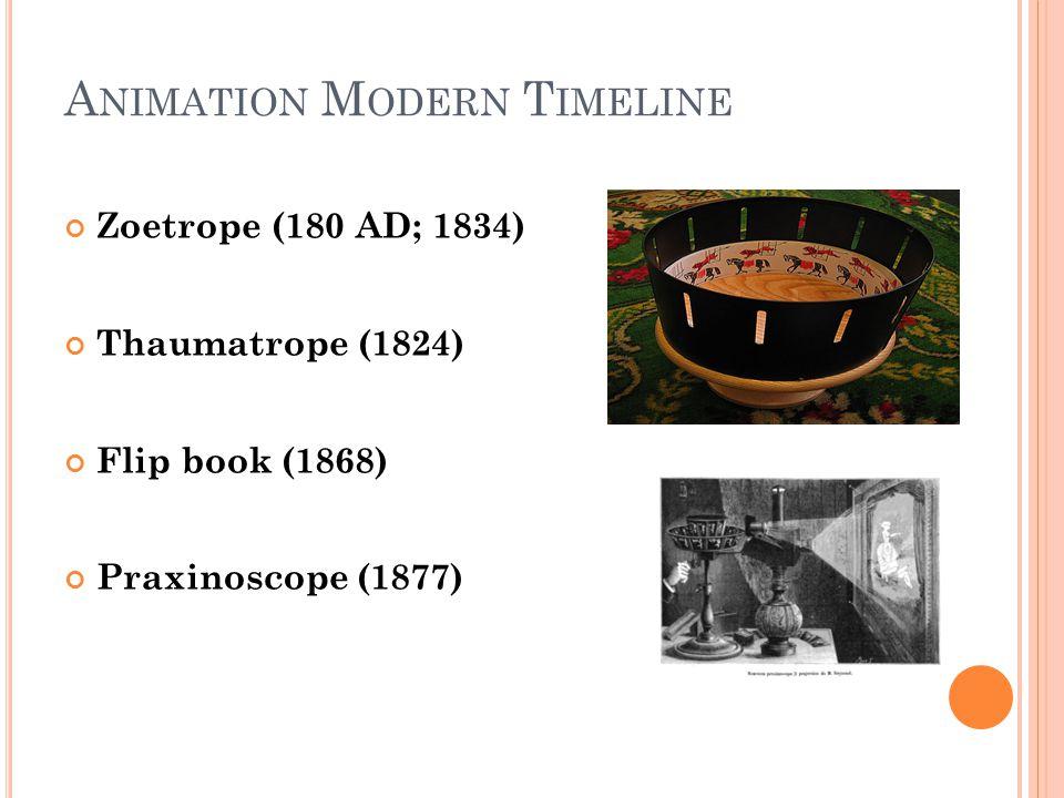 A NIMATION M ODERN T IMELINE Zoetrope (180 AD; 1834) Thaumatrope (1824) Flip book (1868) Praxinoscope (1877)