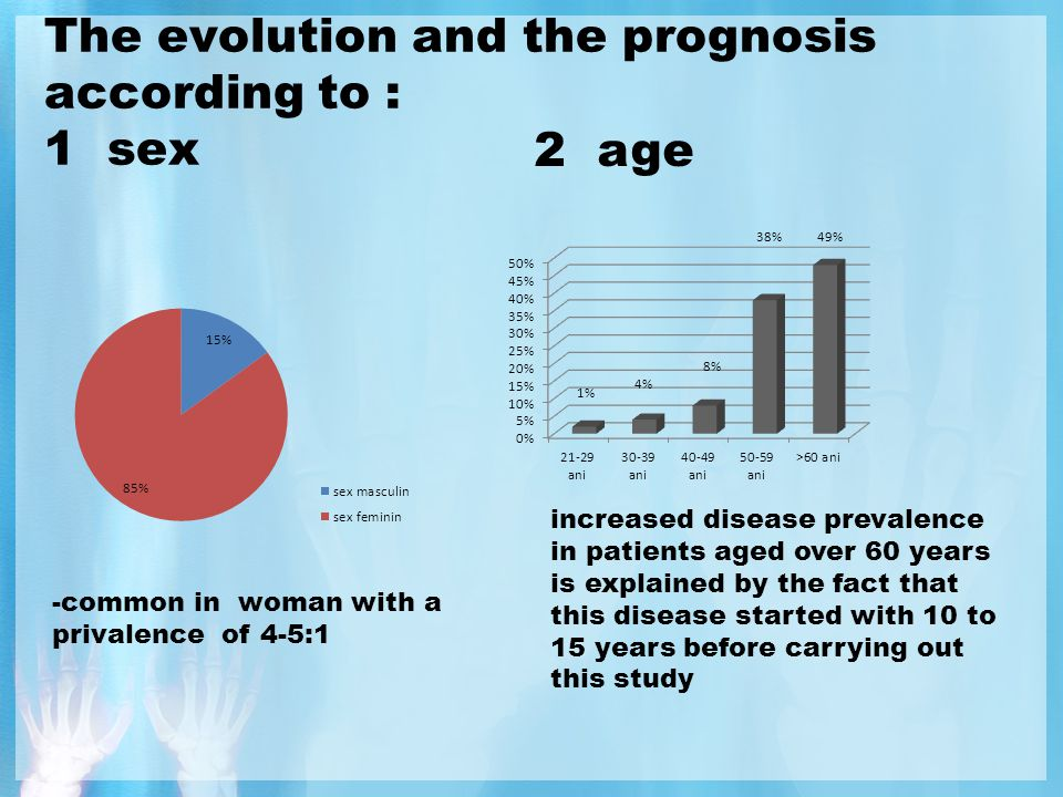 The evolution and the prognosis according to : 1 sex -common in woman with a privalence of 4-5:1 2 age increased disease prevalence in patients aged o