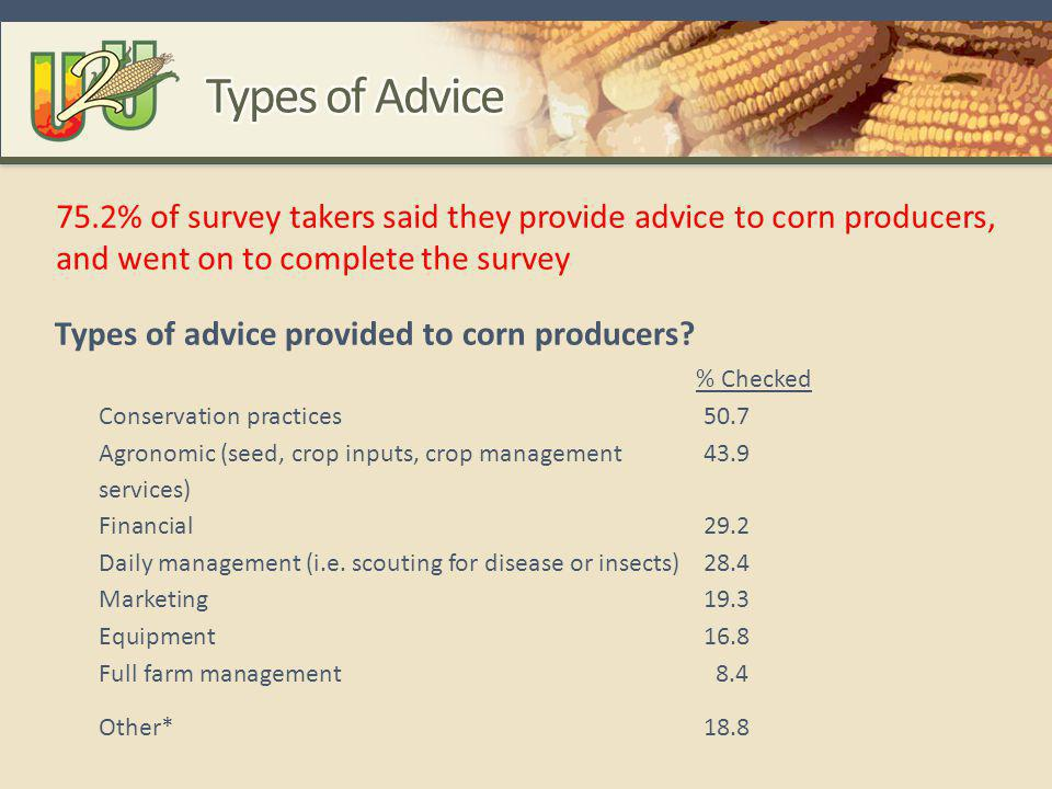 Types of advice provided to corn producers.