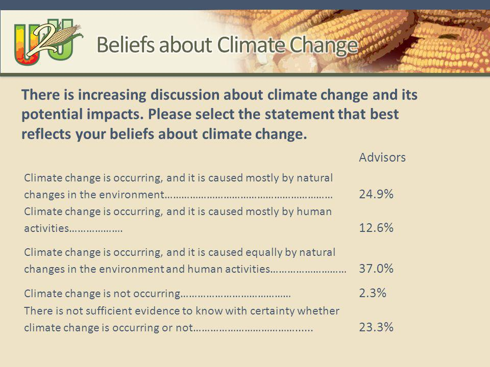 Advisors Climate change is occurring, and it is caused mostly by natural changes in the environment…………………………………………………… 24.9% Climate change is occurr
