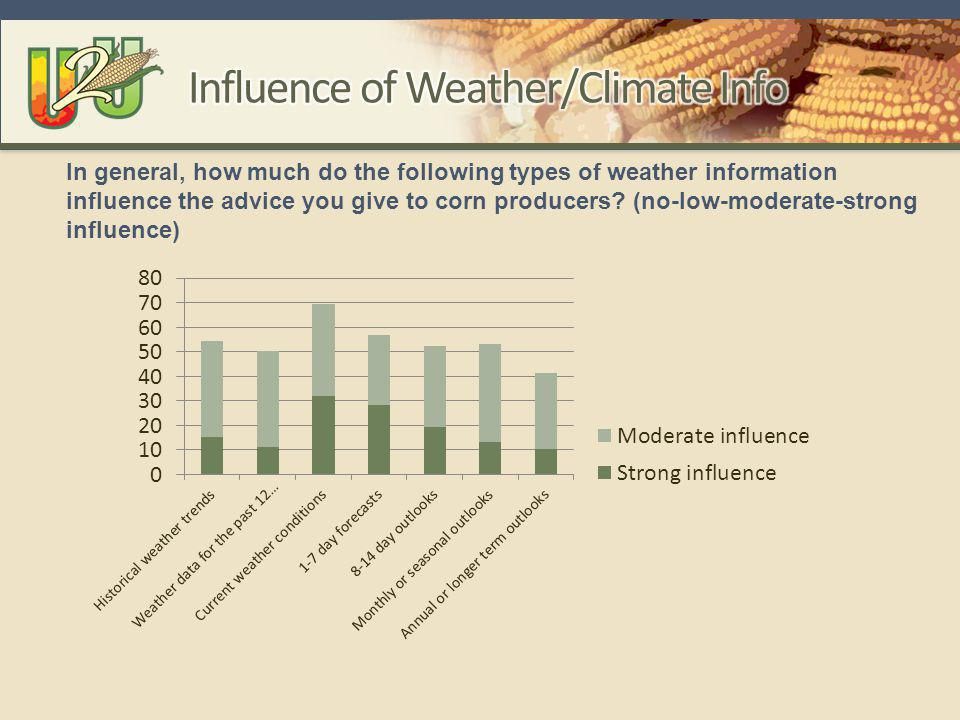 In general, how much do the following types of weather information influence the advice you give to corn producers? (no-low-moderate-strong influence)