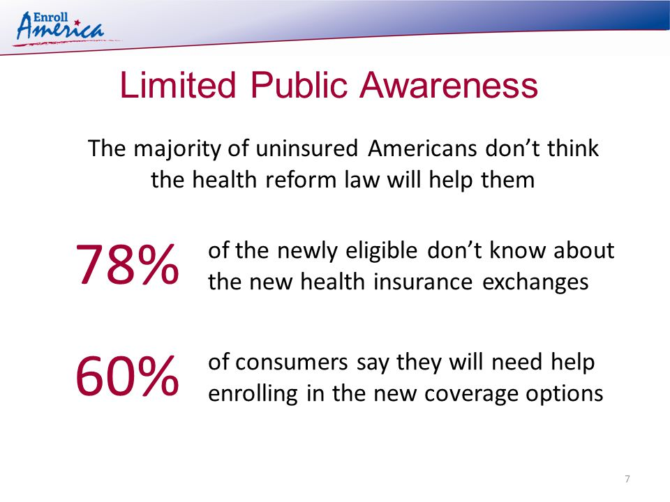Limited Public Awareness 7 The majority of uninsured Americans don't think the health reform law will help them 78% 60% of the newly eligible don't know about the new health insurance exchanges of consumers say they will need help enrolling in the new coverage options