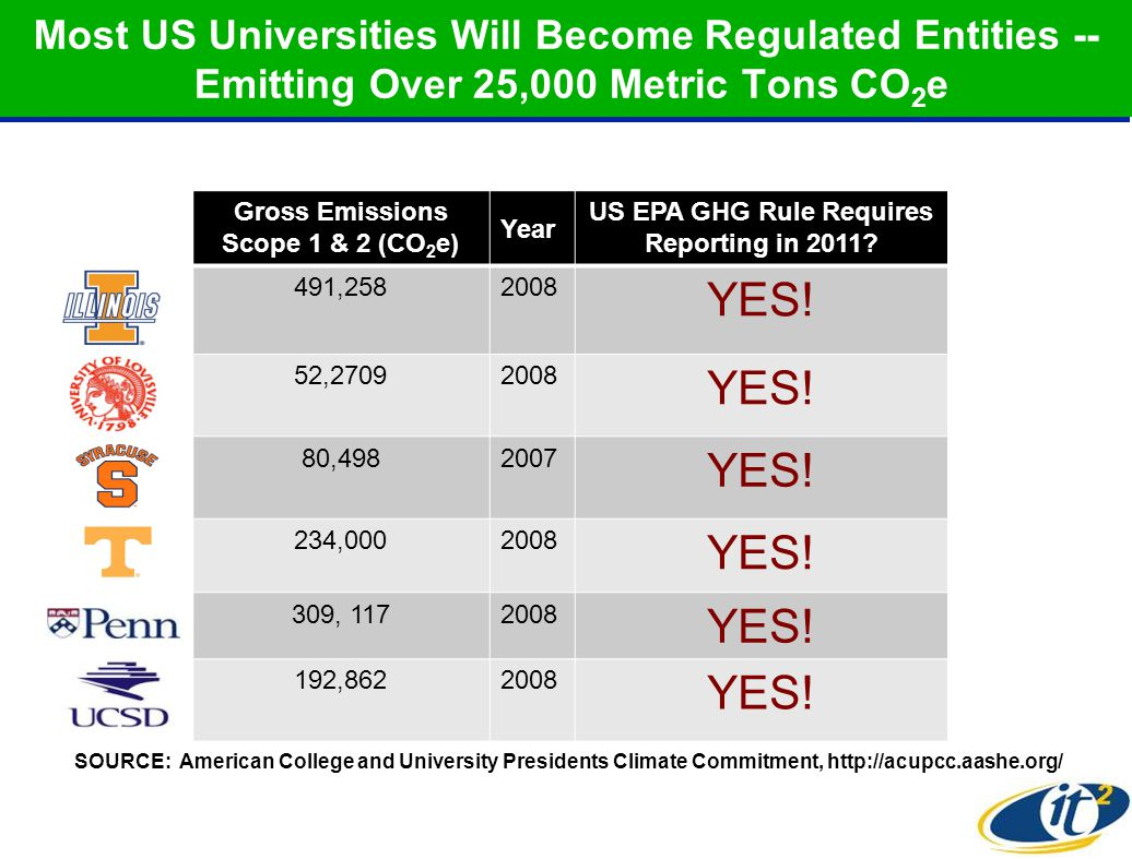 How Much Will Carbon Cap & Trade Cost Your Campus.