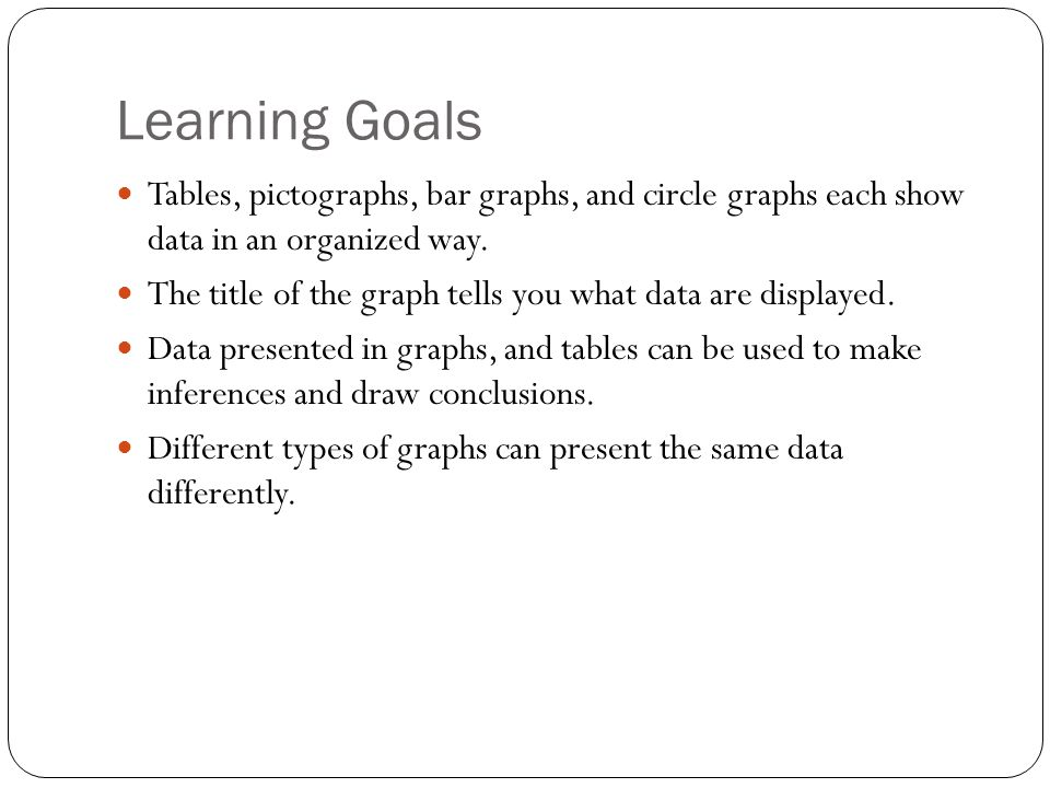 Learning Goals Tables, pictographs, bar graphs, and circle graphs each show data in an organized way. The title of the graph tells you what data are d