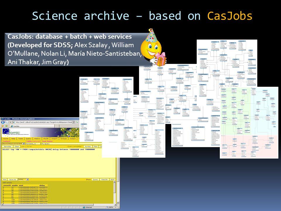 Science archive – based on CasJobs CasJobs: database + batch + web services (Developed for SDSS; Alex Szalay, William O'Mullane, Nolan Li, María Nieto-Santisteban, Ani Thakar, Jim Gray) CasJobs: database + batch + web services (Developed for SDSS; Alex Szalay, William O'Mullane, Nolan Li, María Nieto-Santisteban, Ani Thakar, Jim Gray)