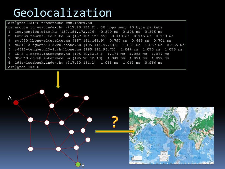 Geolocalization A B