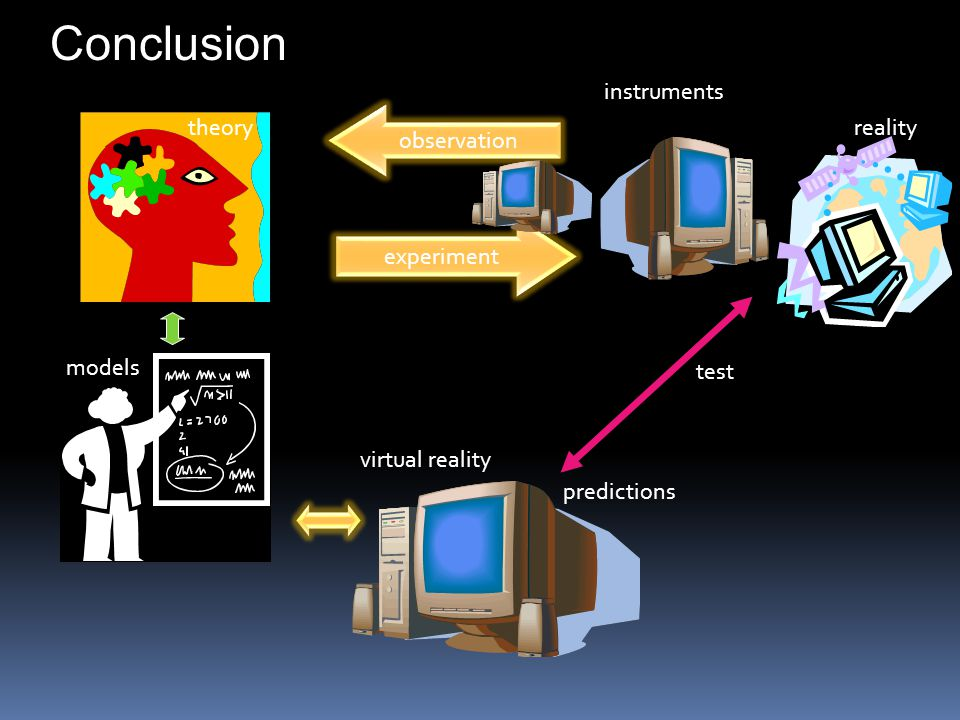 observation theoryreality models experiment instruments virtual reality predictions test Conclusion