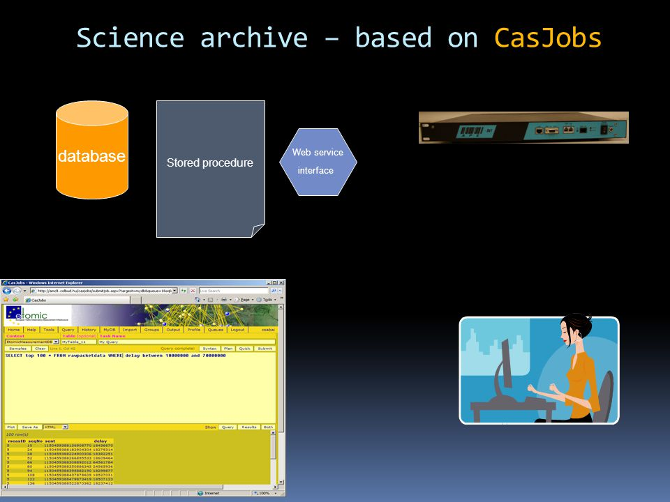 Science archive – based on CasJobs database Web service interface Stored procedure