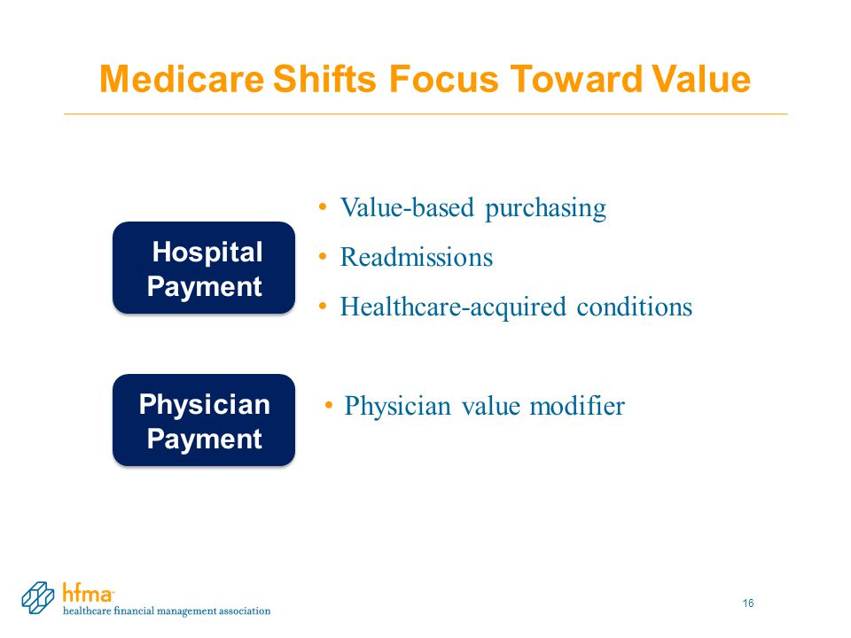 Medicare Shifts Focus Toward Value 16 Physician value modifier Value-based purchasing Readmissions Healthcare-acquired conditions Hospital Payment Physician Payment