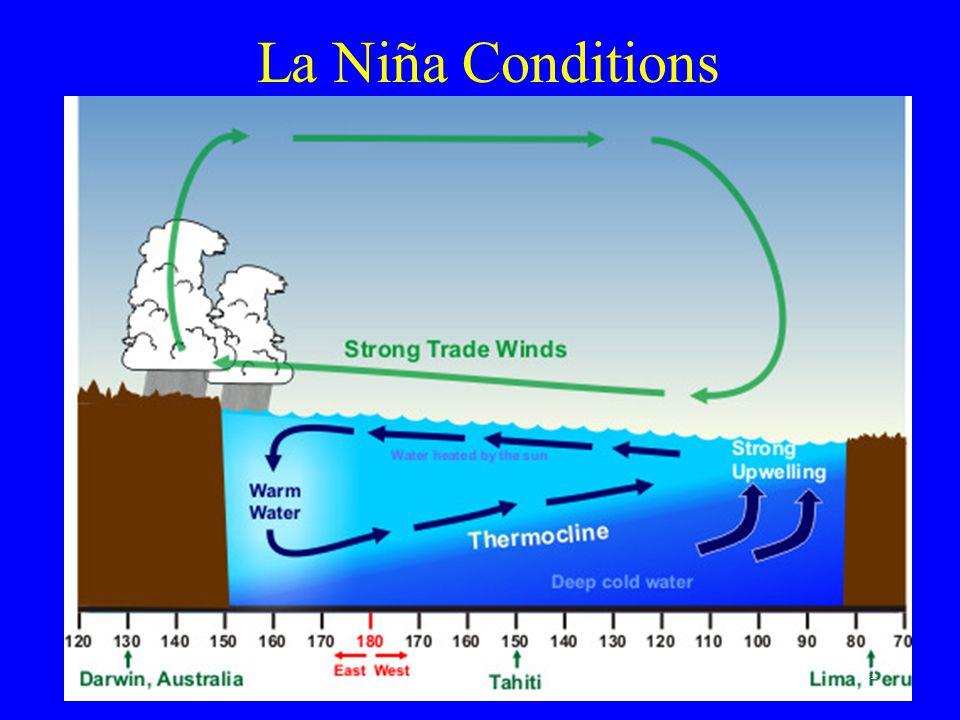 La Niña Conditions 11
