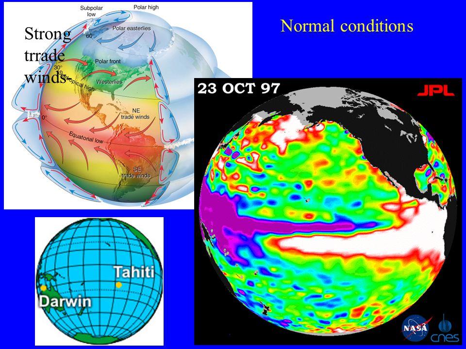 El Niño resources NOAA: http://www.elnino.noaa.gov/http://www.elnino.noaa.gov/ See animations at: –http://esminfo.prenhall.com/science/geoanimati ons/animations/26_NinoNina.html 4