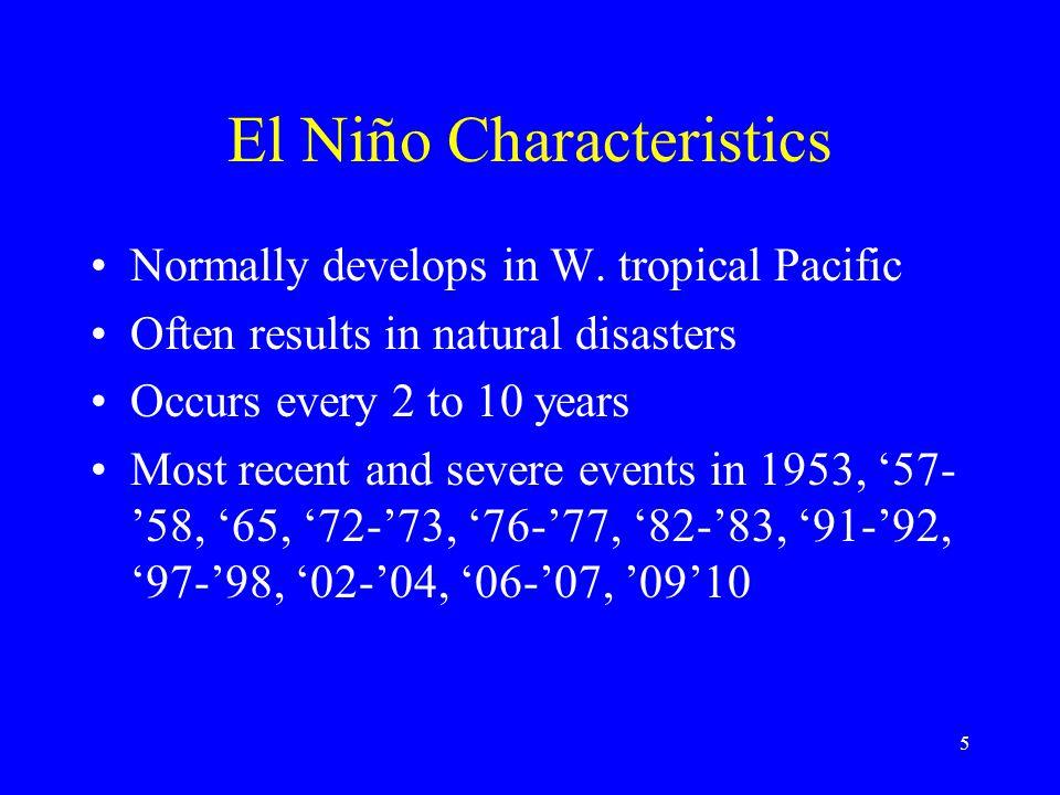 La Niña Impacts in U.S. Warmer winters in the Southeast Cooler winters in the Northwest 16