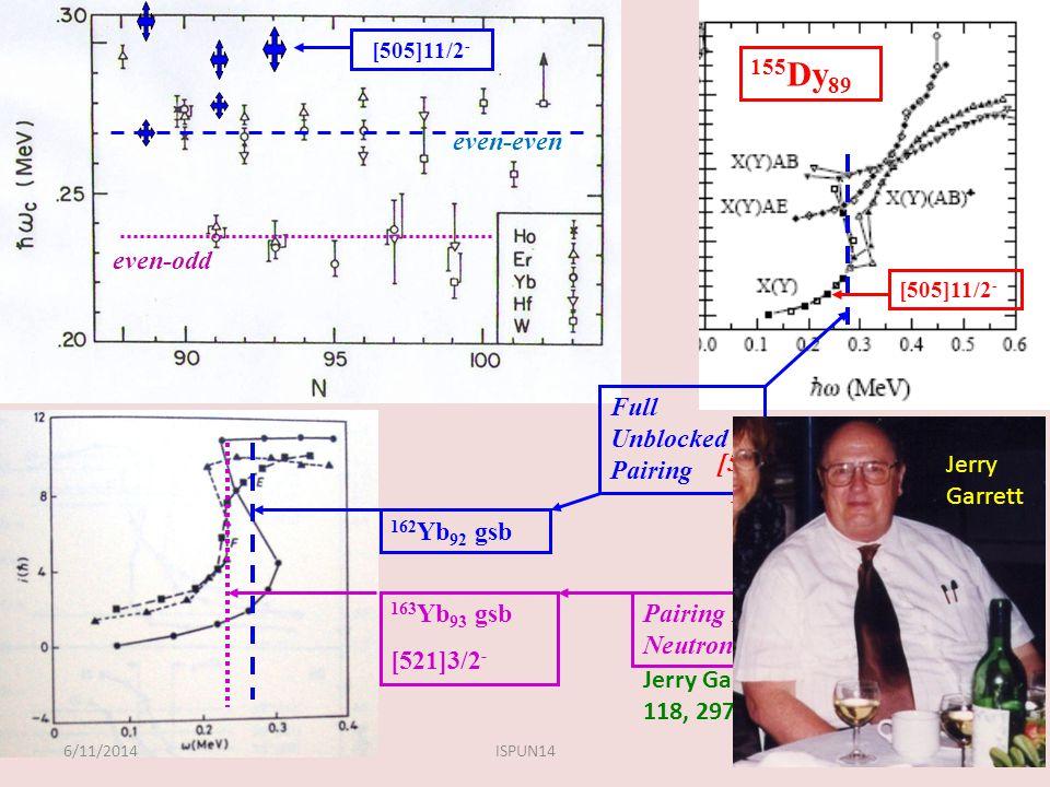 162 Yb 92 gsb 163 Yb 93 gsb [521]3/2 - Jerry Garrett et al, Phys.