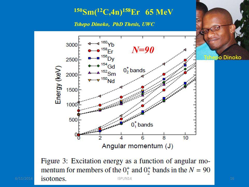 150 Sm( 12 C,4n) 158 Er 65 MeV Tshepo Dinoko, PhD Thesis, UWC 6/11/2014ISPUN1416 Tshepo Dinoko N=90
