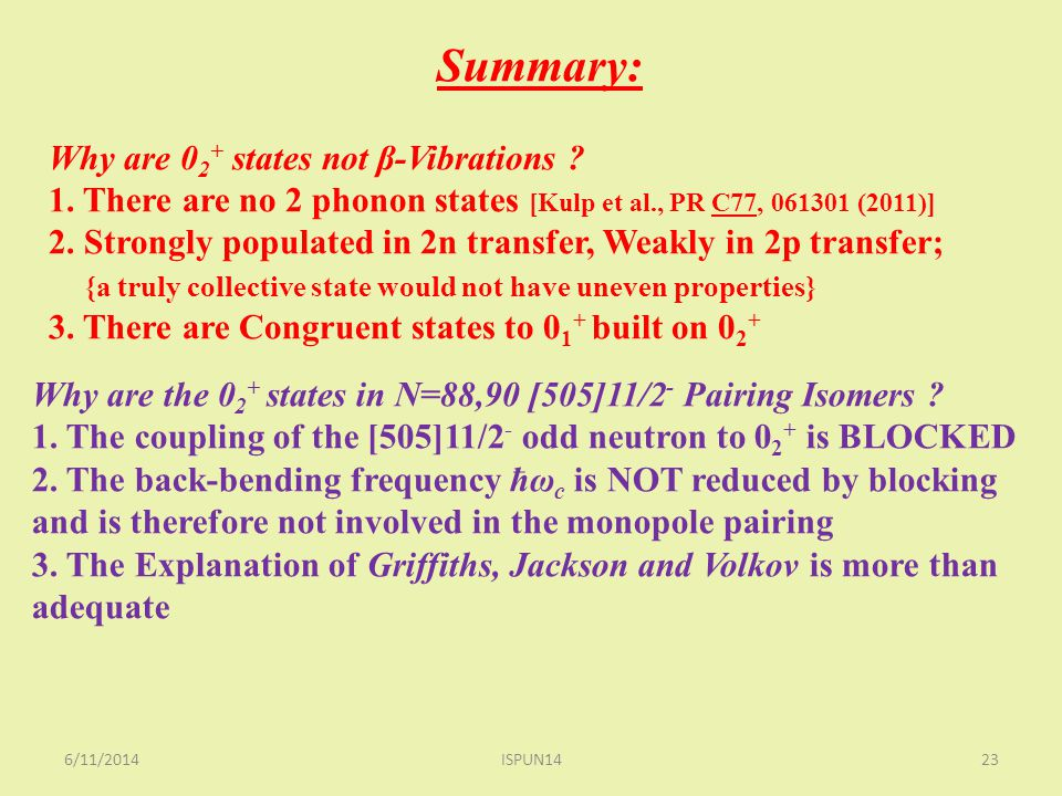6/11/2014ISPUN1423 Summary: Why are 0 2 + states not β-Vibrations .