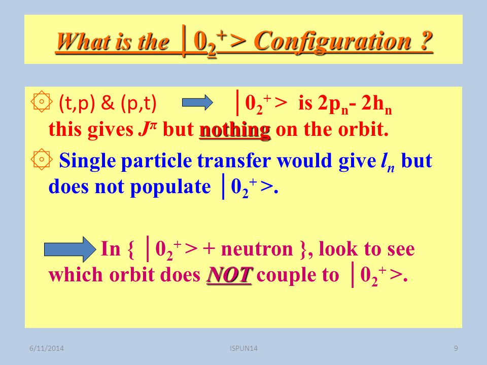 What is the │0 2 + > Configuration .