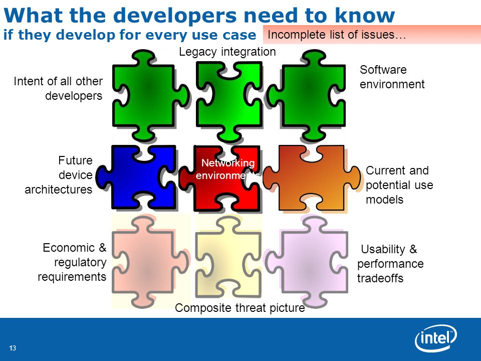 13 What the developers need to know if they develop for every use case Intent of all other developers Legacy integration Software environment Future device architectures Economic & regulatory requirements Composite threat picture Usability & performance tradeoffs Current and potential use models Networking environments Incomplete list of issues…