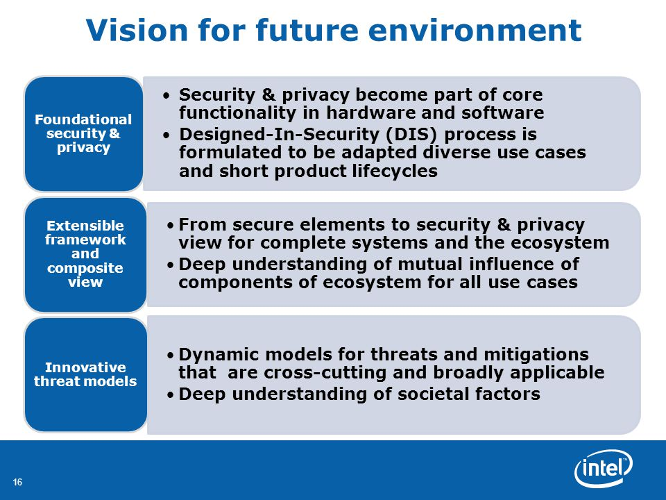 16 Vision for future environment Security & privacy become part of core functionality in hardware and software Designed-In-Security (DIS) process is formulated to be adapted diverse use cases and short product lifecycles Foundational security & privacy From secure elements to security & privacy view for complete systems and the ecosystem Deep understanding of mutual influence of components of ecosystem for all use cases Innovative threat models Dynamic models for threats and mitigations that are cross-cutting and broadly applicable Deep understanding of societal factors Extensible framework and composite view