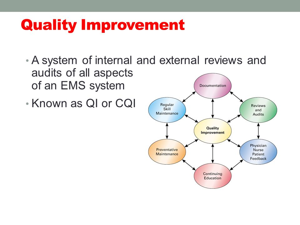 Quality Improvement A system of internal and external reviews and audits of all aspects of an EMS system Known as QI or CQI