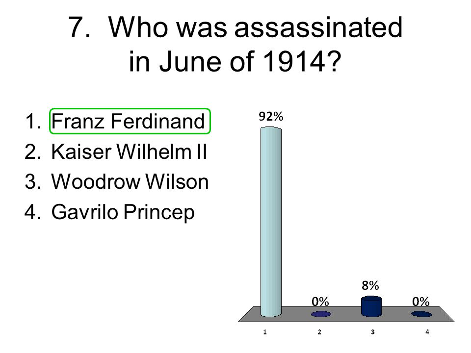 6. Which of the following did NOT contribute to the start of WWI.