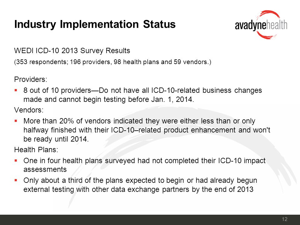 12 Industry Implementation Status WEDI ICD-10 2013 Survey Results (353 respondents; 196 providers, 98 health plans and 59 vendors.) Providers:  8 out of 10 providers—Do not have all ICD-10-related business changes made and cannot begin testing before Jan.