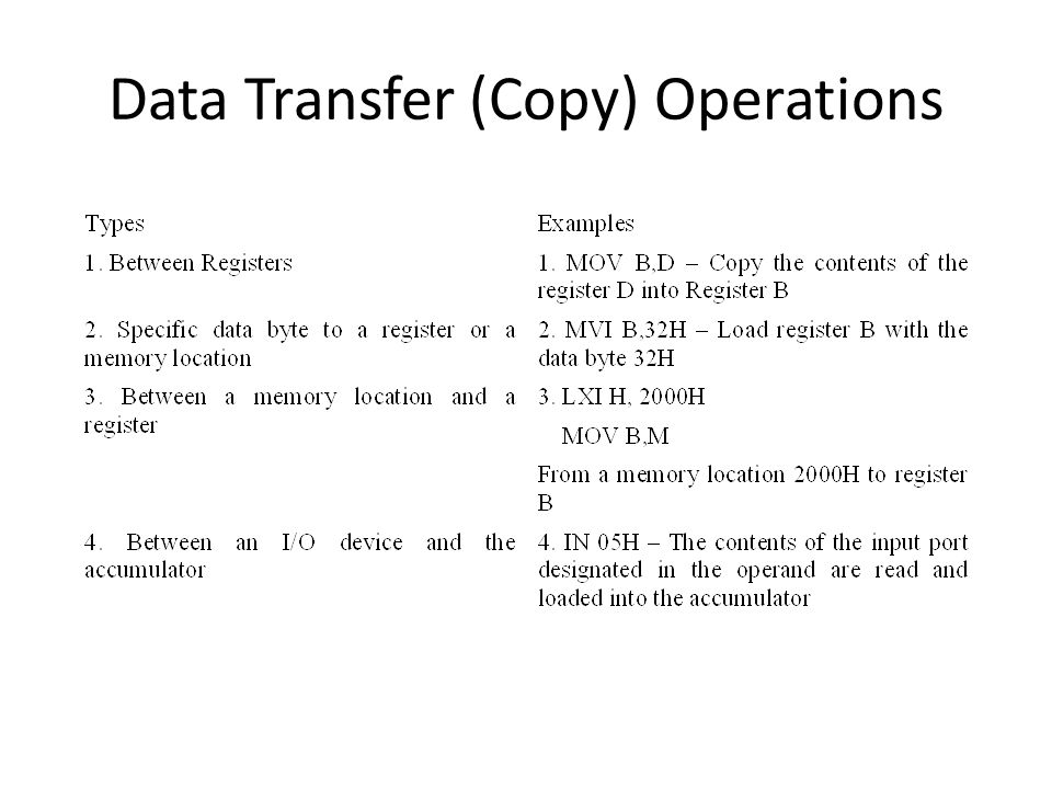 Data Transfer (Copy) Operations