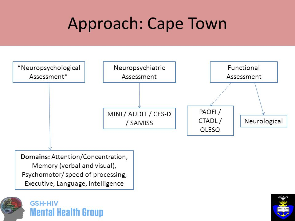 Approach: Cape Town *Neuropsychological Assessment* Neuropsychiatric Assessment Functional Assessment PAOFI / CTADL / QLESQ Neurological MINI / AUDIT / CES-D / SAMISS Domains: Attention/Concentration, Memory (verbal and visual), Psychomotor/ speed of processing, Executive, Language, Intelligence