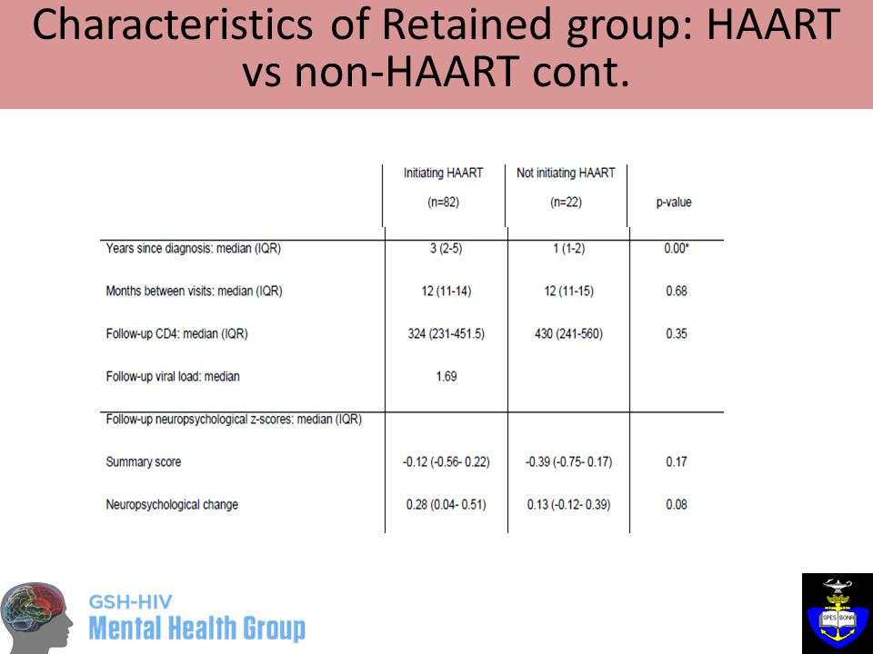Characteristics of Retained group: HAART vs non-HAART cont.