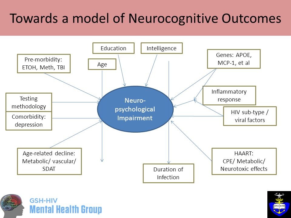 Towards a model of Neurocognitive Outcomes Neuro- psychological Impairment Age Duration of Infection Testing methodology Comorbidity: depression Pre-morbidity: ETOH, Meth, TBI EducationIntelligence Genes: APOE, MCP-1, et al Inflammatory response HIV sub-type / viral factors HAART: CPE/ Metabolic/ Neurotoxic effects Age-related decline: Metabolic/ vascular/ SDAT