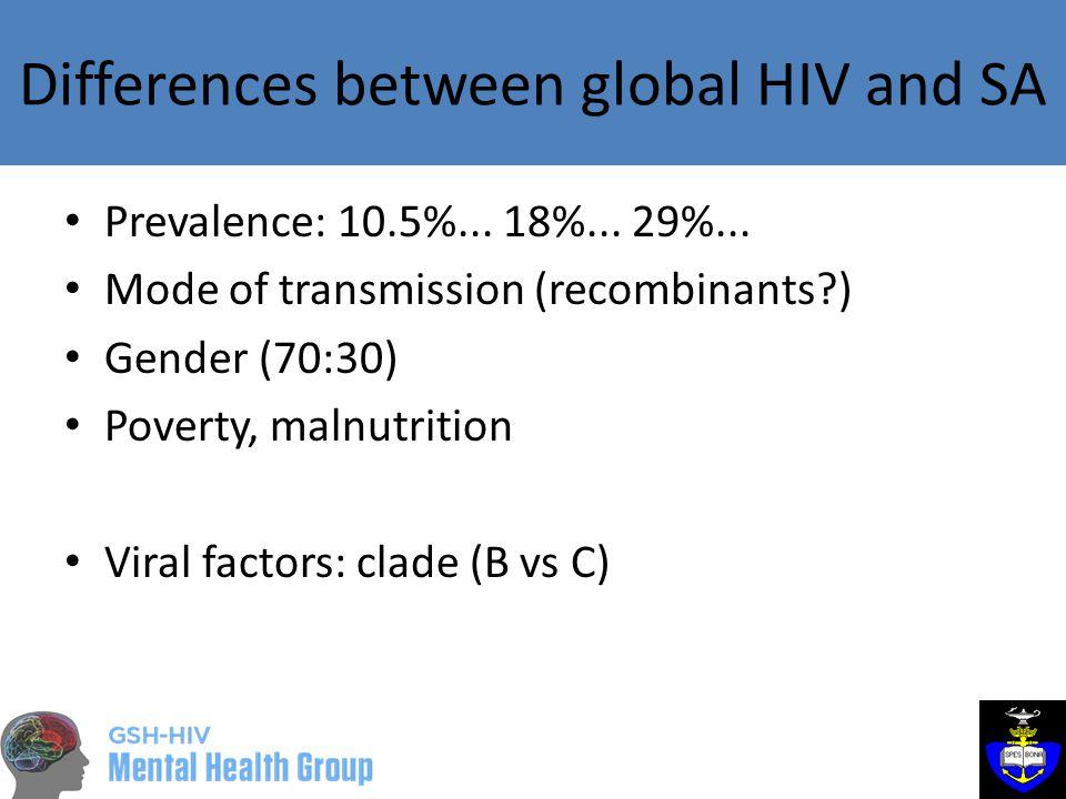 ABC D F G01 020607/08111219 33 Subtypes/CRF Thomson et al. 2009 Global distribution of HIV subtypes