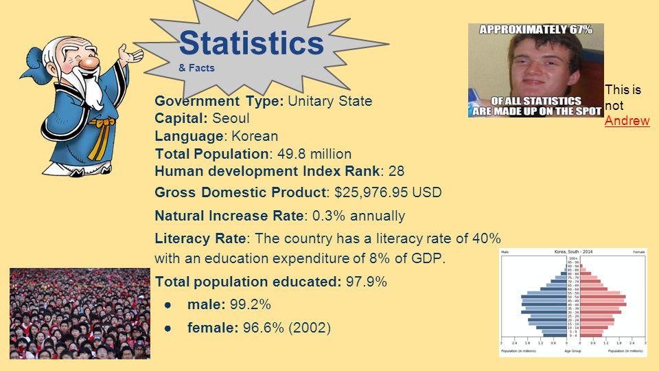Government Type: Unitary State Capital: Seoul Language: Korean Total Population: 49.8 million Human development Index Rank: 28 Gross Domestic Product: