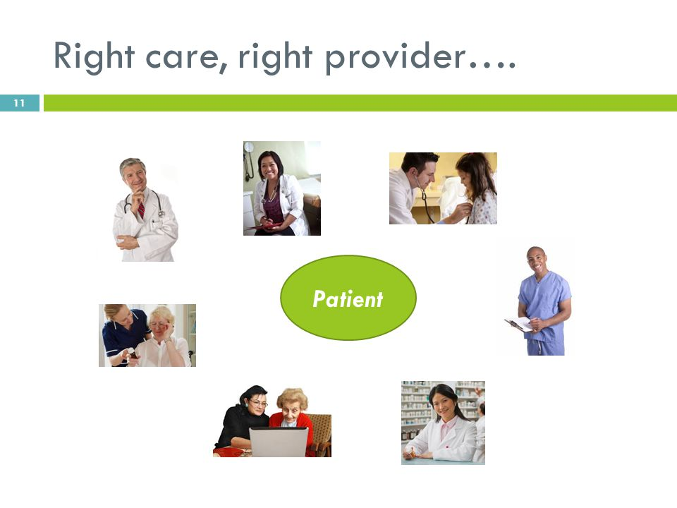 Right care, right provider…. Patient 11