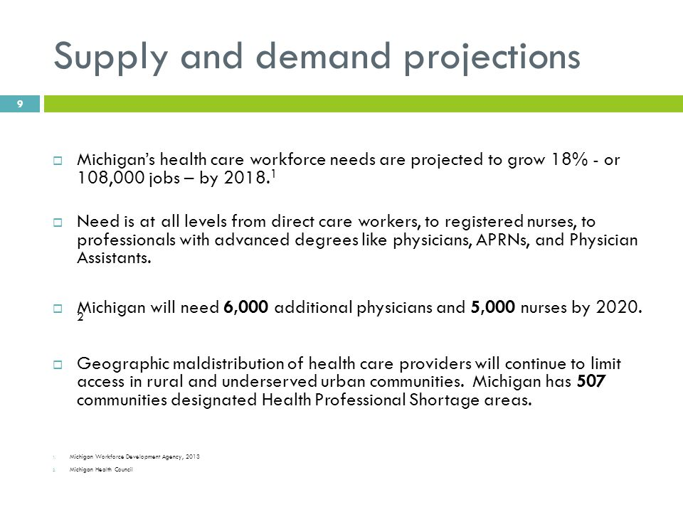 Supply and demand projections  Michigan's health care workforce needs are projected to grow 18% - or 108,000 jobs – by 2018.