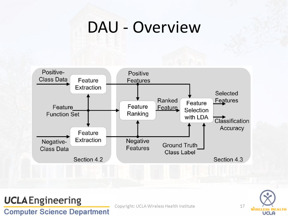 DAU - Overview Copyright: UCLA Wireless Health Institute17