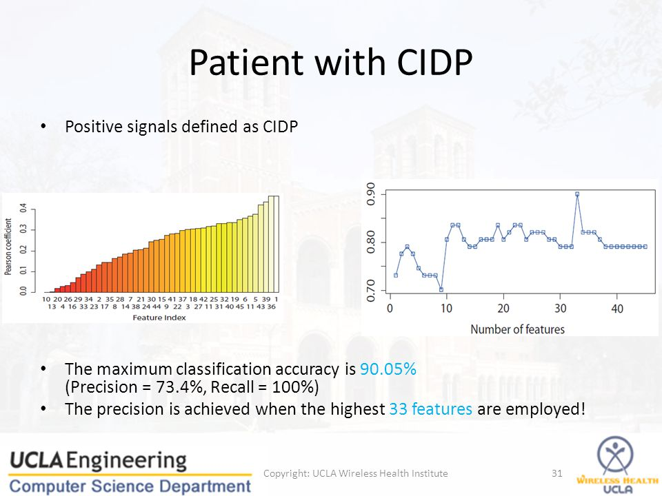 Patient with CIDP Positive signals defined as CIDP The maximum classification accuracy is 90.05% (Precision = 73.4%, Recall = 100%) The precision is achieved when the highest 33 features are employed.