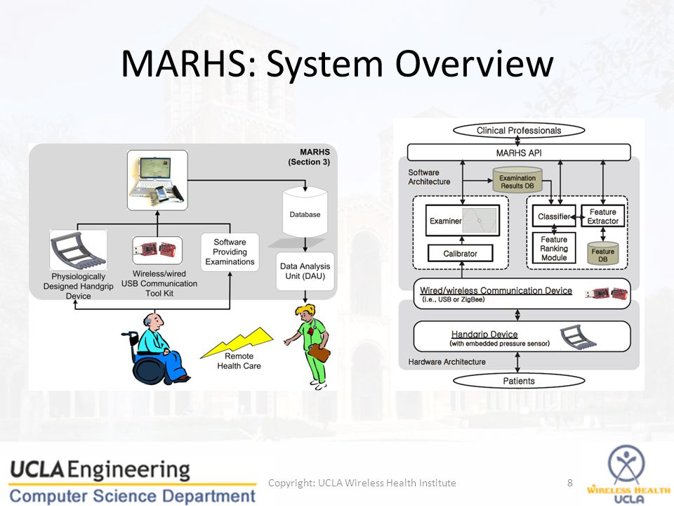 MARHS: System Overview Copyright: UCLA Wireless Health Institute8