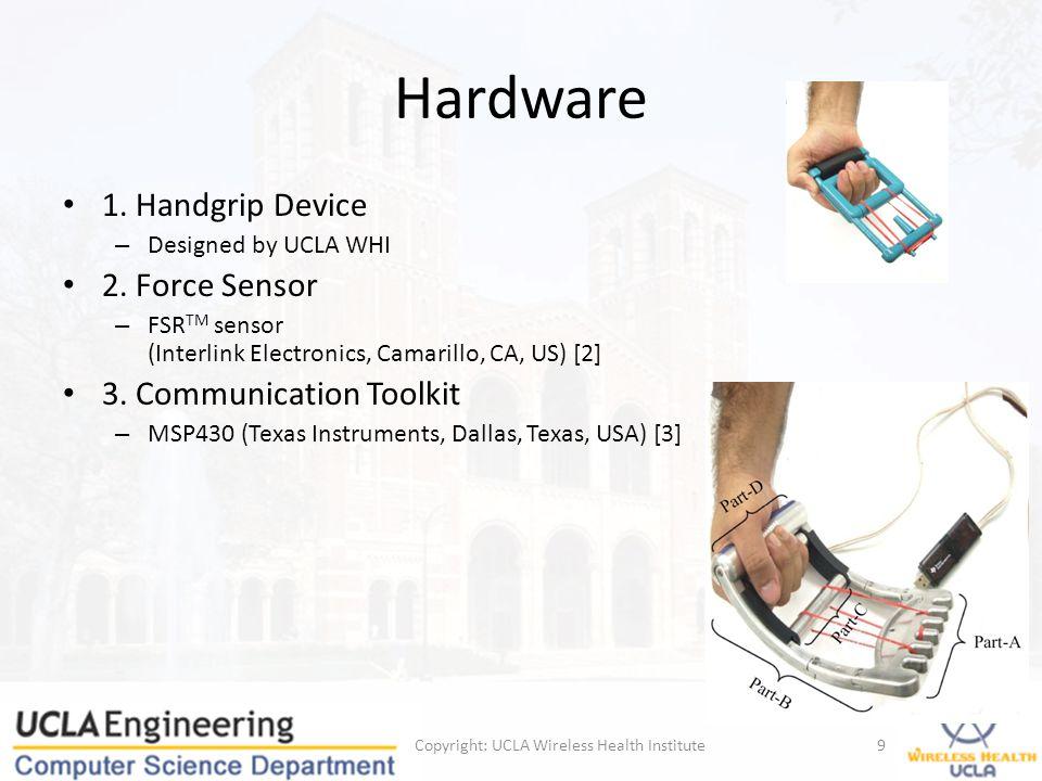 Hardware 1.Handgrip Device – Designed by UCLA WHI 2.
