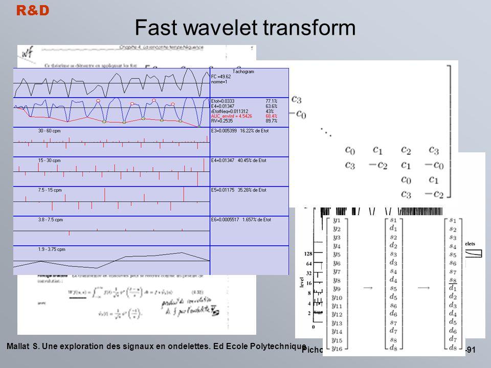Pichot et al. J Appl Physiol 1999 ; 86:1081-91 Fast wavelet transform Mallat S.